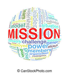 Wordcloud word tags ball of mission