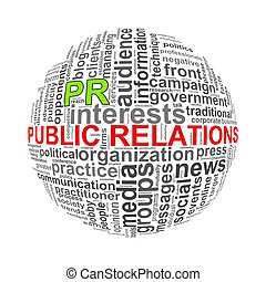 Wordcloud word tags ball of public relations