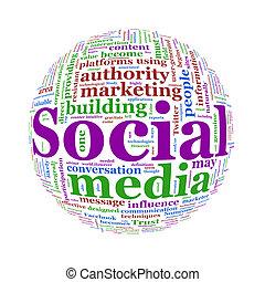 Wordcloud word tags ball of social media