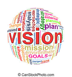 Wordcloud word tags ball of vision