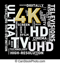 Wordcloud word tags of 4k concept