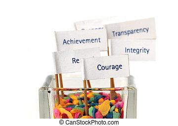 "Wording ""Courage"""