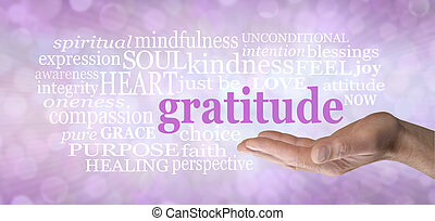 Words associated with feeling Gratitude
