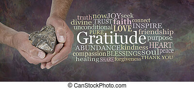 Words associated with Gratitude from the Heart Word Cloud