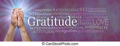 Words associated with Gratitude Prayer