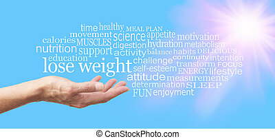 Words associated with Losing Weight Tag Cloud - female hand ...