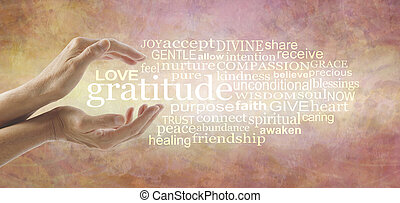 Words associated with Love and Gratitude Word Cloud -