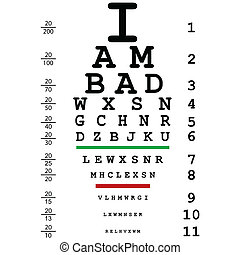 Words I am bad with optical eye test use by doctor