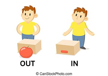 Words in and out flashcard with cartoon boy charactes. Opposite prepositions explanation card. Flat vector illustration, isolated on white background.