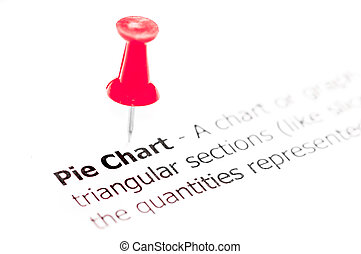 Words PIE CHART pinned on white paper with red pushpin