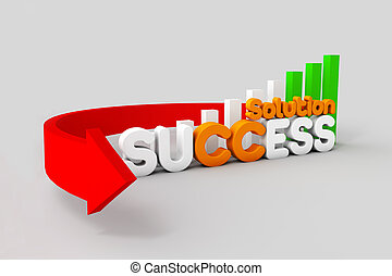 Words Success and solution