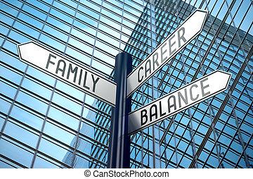 Work balance - crossroads sign, office building