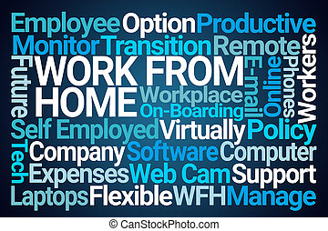 Work From Home Word Cloud