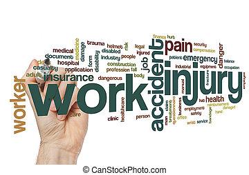 Work injury word cloud