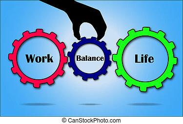 work-life, équilibre