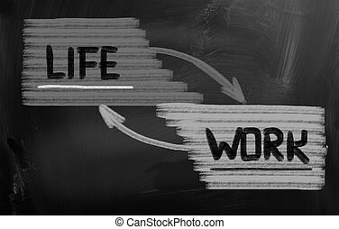 Work Life Concept