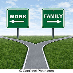 Work or family symbol representing the important life choice of raising a family and spending time at home or working at a business to make money with crossroad traffic signs on green grass and sky.