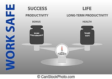 Work safe concept