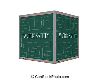 Work Safety Word Cloud Concept on a 3D Blackboard