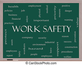Work Safety Word Cloud Concept on a Blackboard
