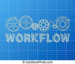 Workflow Blueprint
