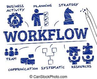workflow, conceito