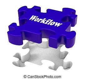 workflow, rompecabezas, flujo del trabajo, estructura, o, procedimiento, exposiciones