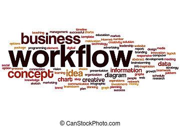 Workflow word cloud concept