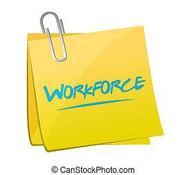 workforce memo post sign concept