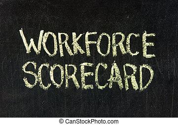 WORKFORCE SCORECARD handwritten with chalk on a blackboard