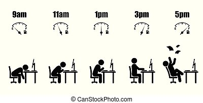 Working hour evolution fuel - Abstract working hours life...