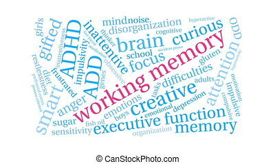 Working Memory Word Cloud