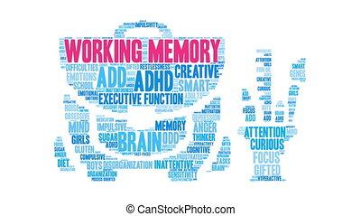 Working Memory Word Cloud - Working Memory ADHD word cloud...