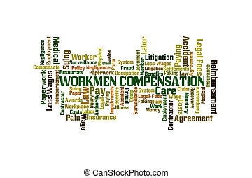 Workmen Compensation Word Cloud on White Background