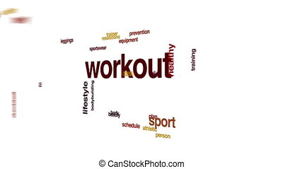 Workout regimen animated word cloud.