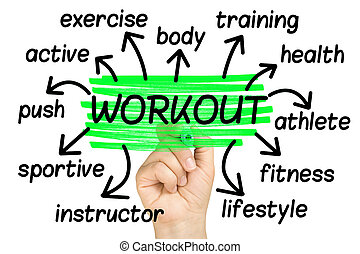 Workout Word Cloud tag cloud isolated