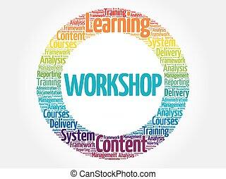 Workshop circle word cloud