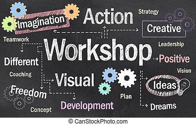 workshop, creatief