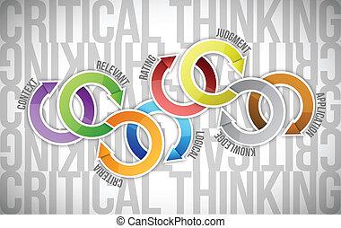 workshop cycle diagram illustration design