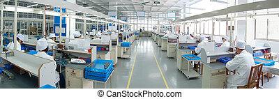 Workshop Panorama in china