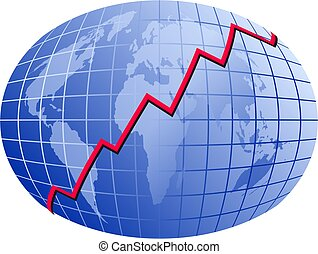 World Chart - performance grid