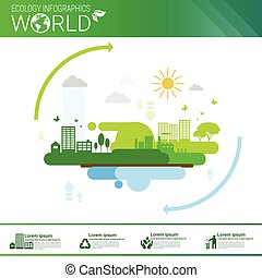 World Environmental Protection Green Energy Ecology ...