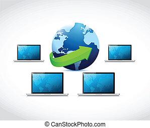 world., laptop, conectado, rede