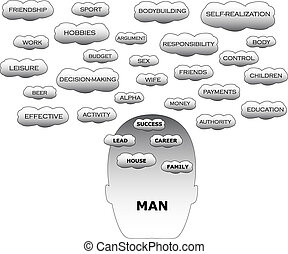 World of man