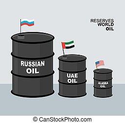 World oil reserves in world. Barrel oil. Elements for...