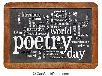world poetry day -word cloud