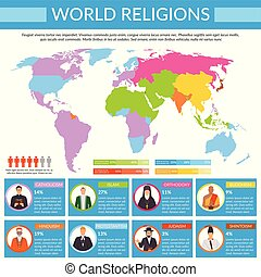 World Religions Infographics - World religions infographics...