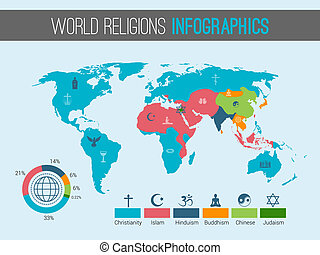 World religions map - World religions infographic with pie...