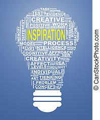 wort, etikette, form, wordcloud, zwiebel, inspiration