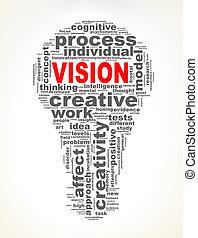 wort, etikette, form, wordcloud, zwiebel, vision